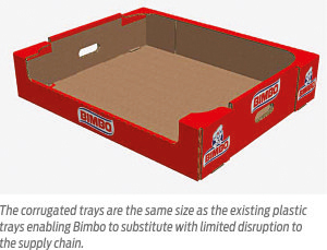 trending packaging switching from plastic
